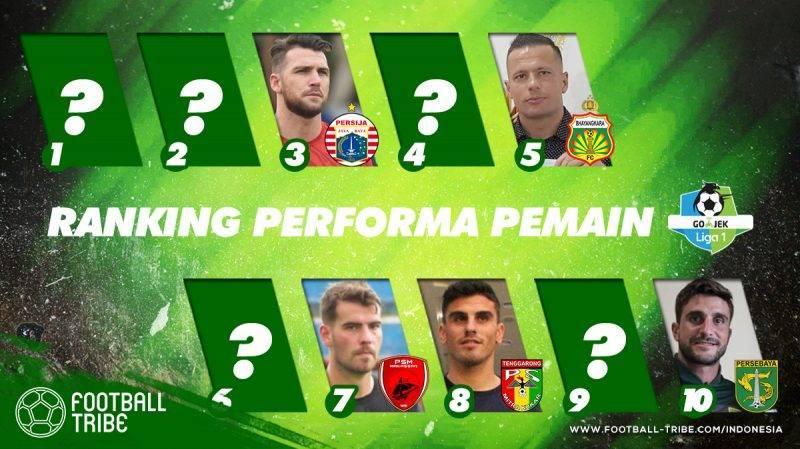 10 pemain dari peserta Go-Jek Liga 1