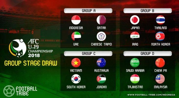 Hasil Undian Fase Grup Piala AFC U-19