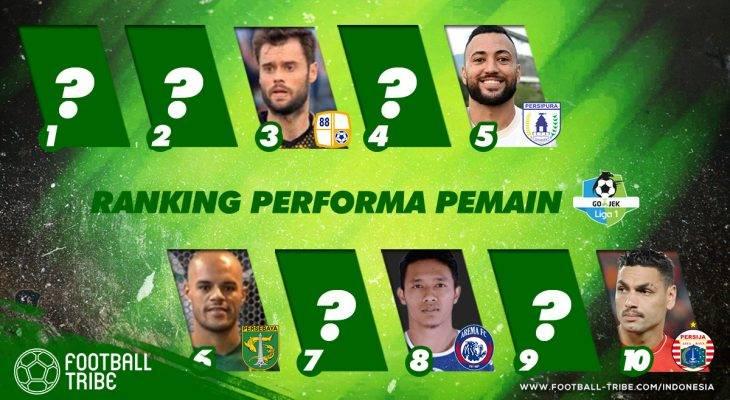Peringkat Performa Pemain Go-Jek Liga 1 2018 (Pekan 3-6)