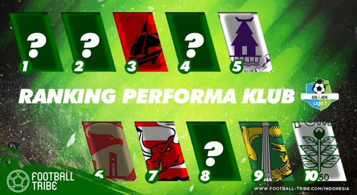 Peringkat Performa Klub-klub di Go-Jek Liga 1 Indonesia 2018 (Pekan 7-11)