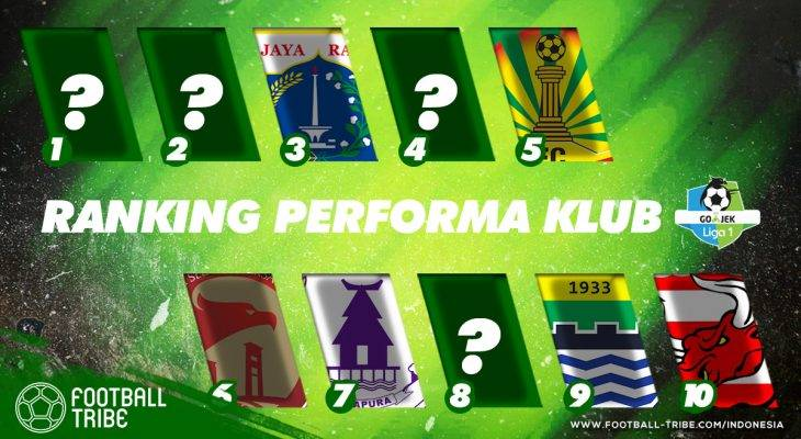 Ranking Performa Klub-klub di Go-Jek Liga 1 Indonesia 2018 (Pekan 12-13)