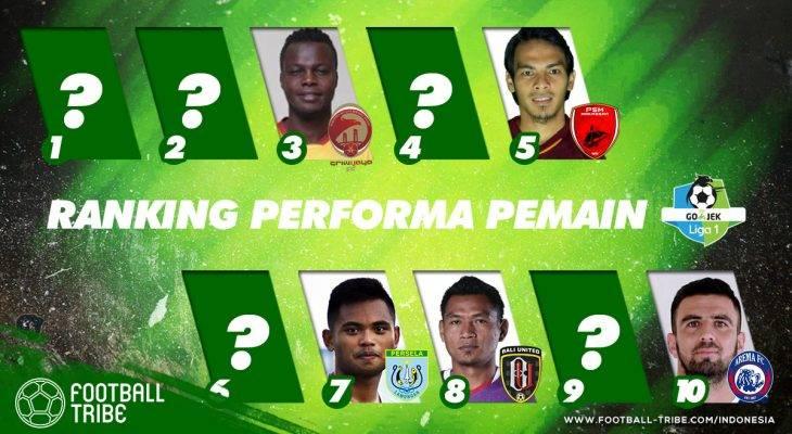 Peringkat Performa Pemain Go-Jek Liga 1 Indonesia 2018 (Pekan 12-13)