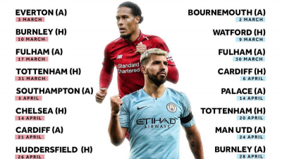 Menuju Akhir Pacuan Gelar Liga Primer Inggris 2018/2019
