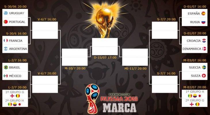 بررسی تقابل های حساس احتمالی جام جهانی روسیه 2018