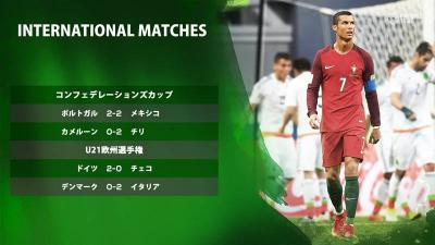 コンフェデレーションズカップでポルトガルはドロー。U21欧州選手権ではドイツ、イタリアがともに勝利