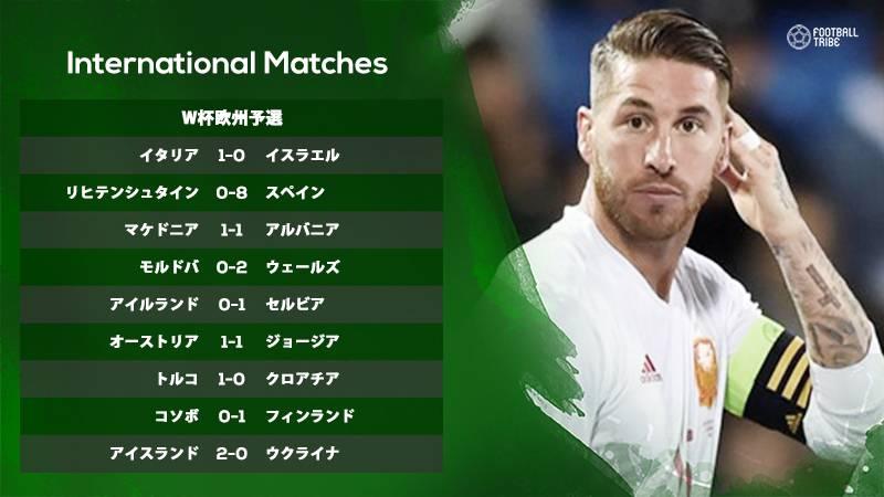 アジア最終予選は最終節。本戦出場をかけて韓国がウズベキスタンと対戦。イタリア、スペインも登場【W杯アジア・欧州予選試合結果一覧】