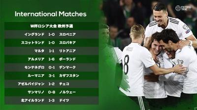 W杯欧州予選も残り2節。ドイツ、イングランドは今節でロシア行きの切符をつかめたのか【W杯欧州予選試合結果一覧】