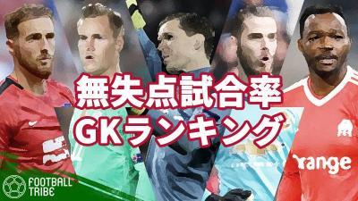 欧州トップリーグ、GKの無失点試合数ランキング。1位は驚異の71.4%