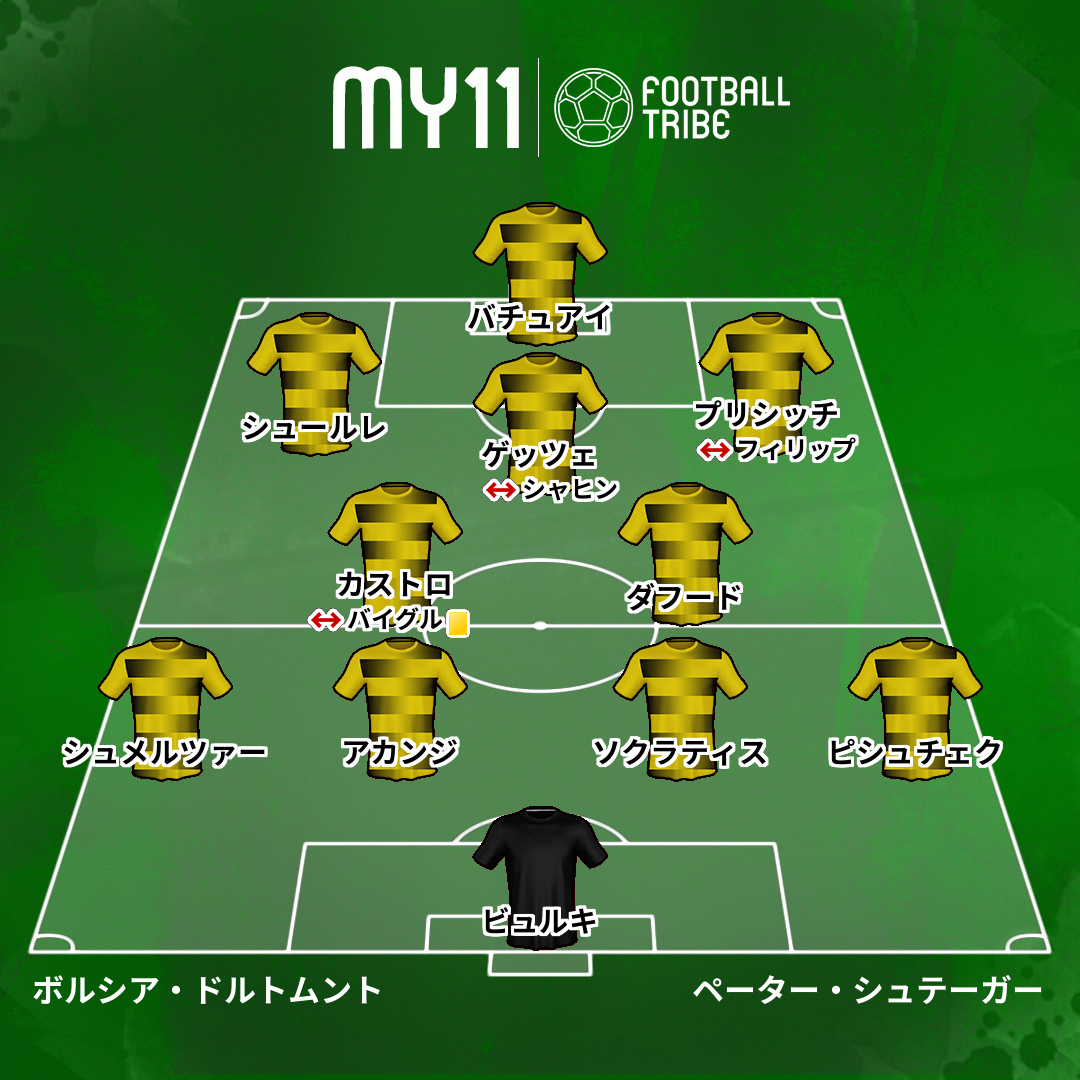 Dr Tribe 試合診断書 バイエルン対ドルトムント Football Tribe Japan