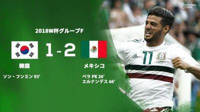 ソン得点も韓国がメキシコに破れ決勝T進出絶望的に