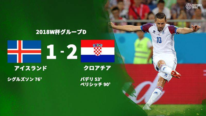 アイスランド猛攻もクロアチアに敗れグループステージ敗退