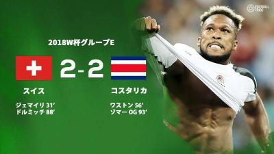 スイス、コスタリカと引き分け勝ち点1奪取。決勝T進出決定