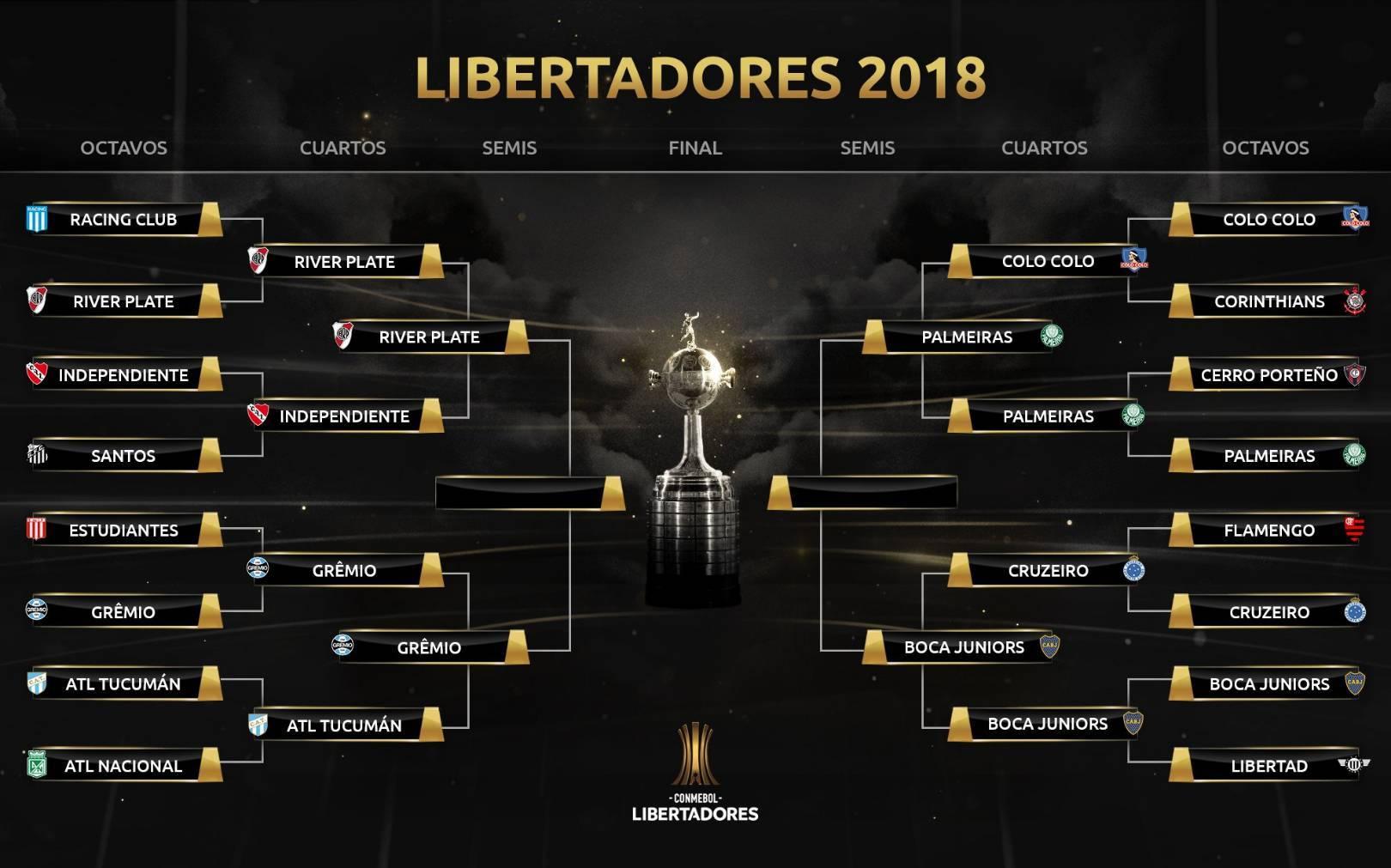 コパ・リベルタドーレス準決勝1stレグはボカとグレミオに軍配