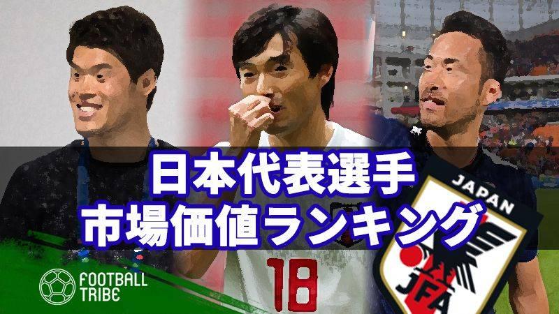 日本代表市場価値ランキング!1位は意外なあの選手?