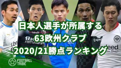 日本人選手が所属する63欧州クラブ、2020/21勝点ランキング