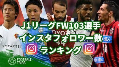 【2021】J1リーグFW103選手、インスタフォロワー数ランキング