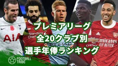 【2020/21】プレミアリーグ全20クラブ別、選手年俸ランキング