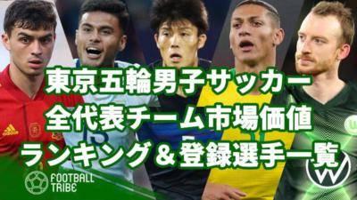 【東京五輪】男子サッカー全代表チーム、市場価値ランキング&登録選手一覧。日本は何位?