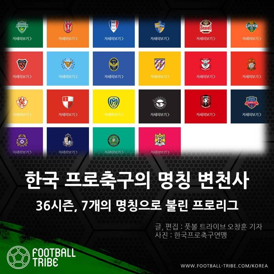 [카드 뉴스] 한국 프로축구의 명칭 변천사