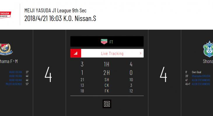[J1리그] 1경기 8골, 1분 동안 같은 선수가 2골… 9라운드의 명경기 (영상)