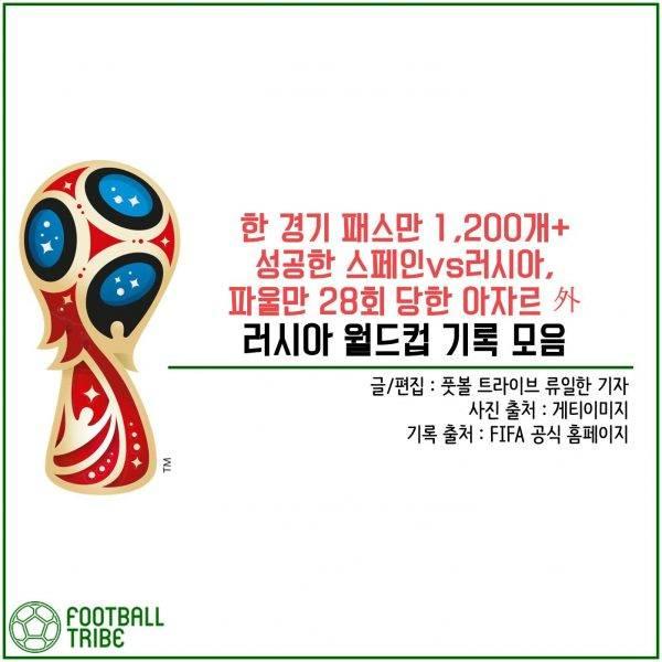 [카드 뉴스] 러시아 월드컵 기록 모음