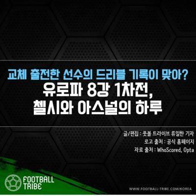 [카드 뉴스] 유로파 8강 1차전, 첼시와 아스널의 하루