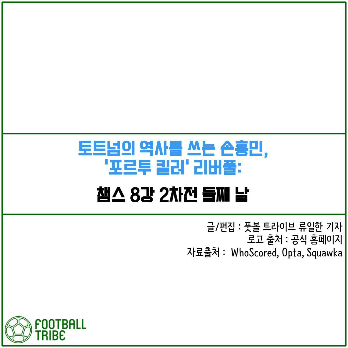 [카드 뉴스] 챔스 8강 2차전 둘째 날 이모저모