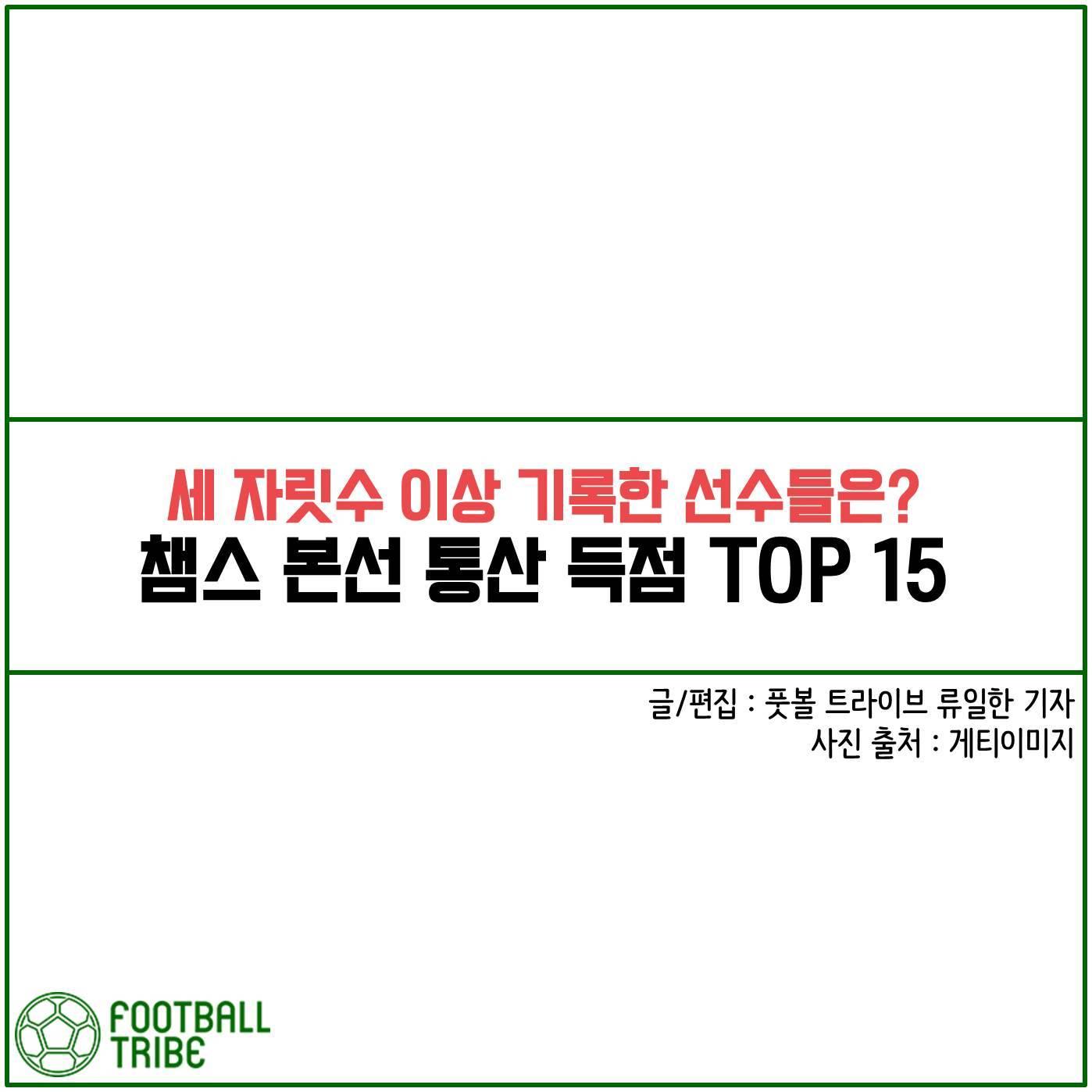 [카드 뉴스] 챔스 본선 통산 득점 TOP 15