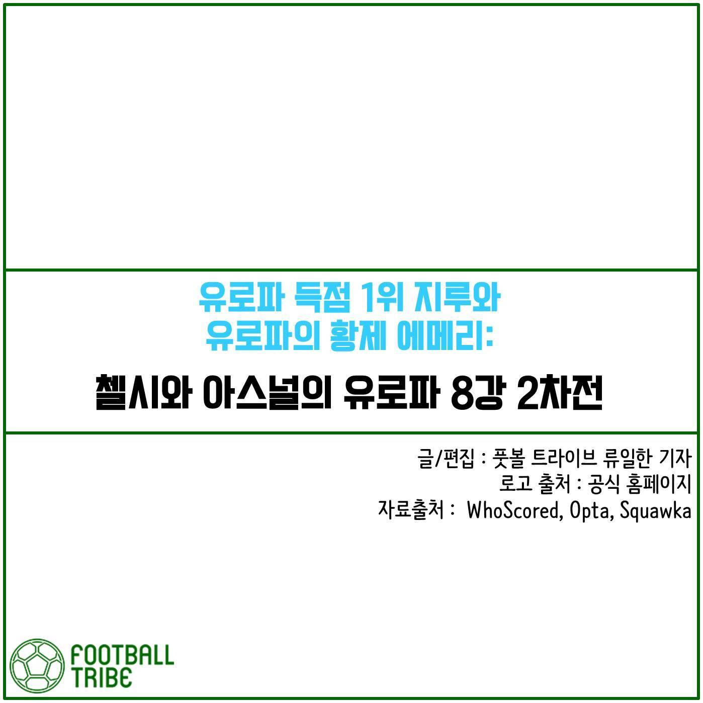 [카드 뉴스] 유로파 8강 2차전, 첼시와 아스널의 하루