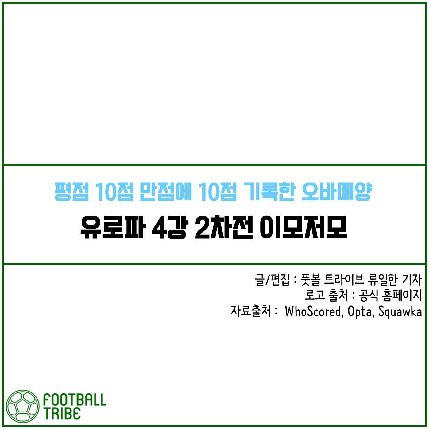 [카드 뉴스] 유로파 4강 2차전 이모저모
