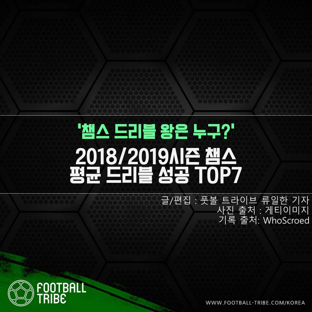 [카드 뉴스] 2018/2019시즌 챔스 평균 드리블 성공 TOP7