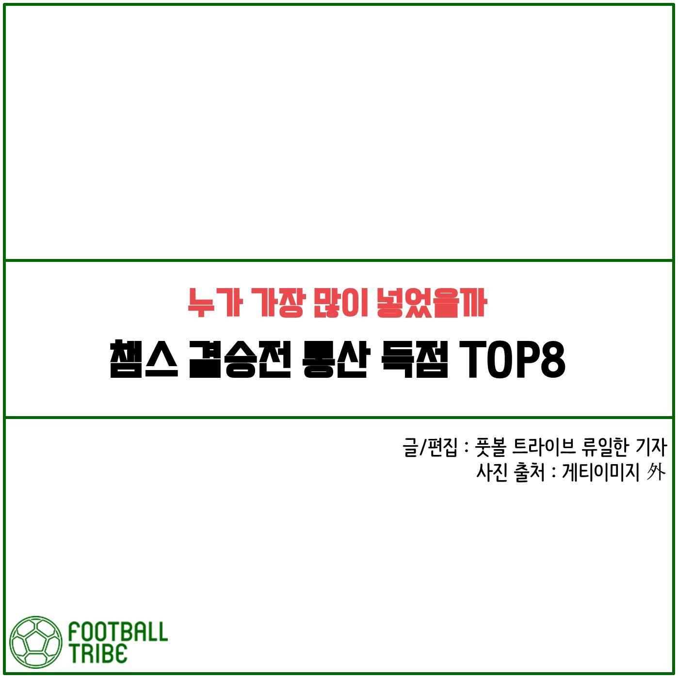 [카드 뉴스] 챔스 결승전 통산 득점 TOP8