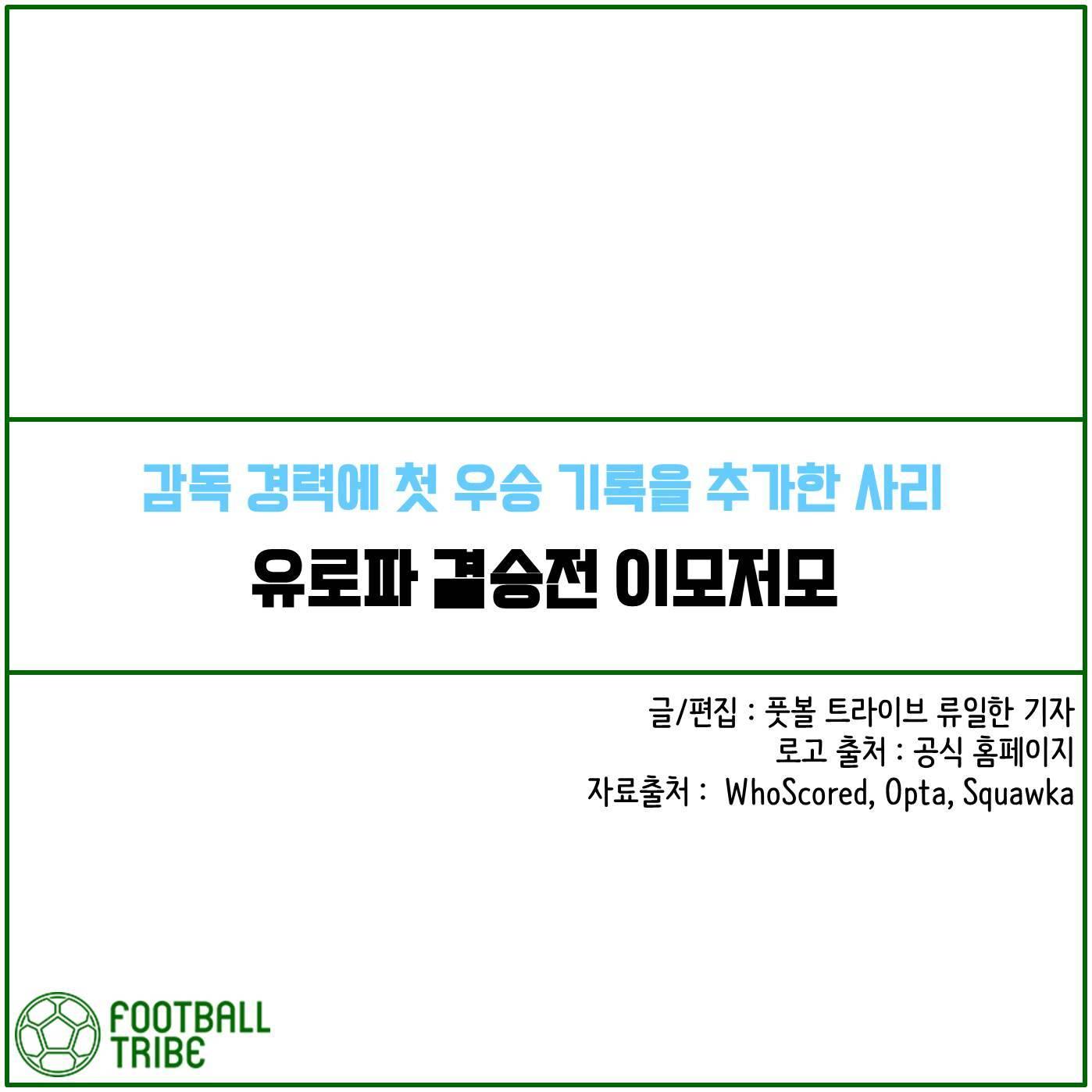 [카드 뉴스] 유로파 결승전 이모저모