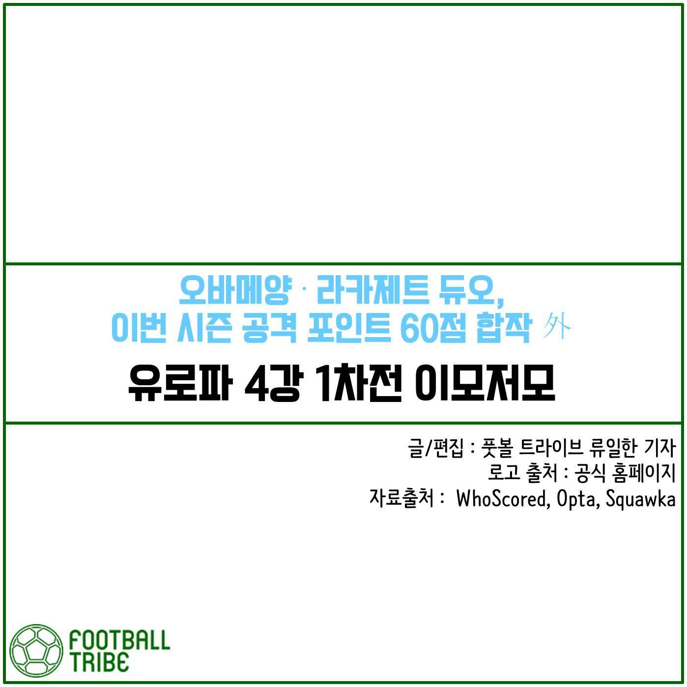 [카드 뉴스] 유로파 4강 1차전 이모저모