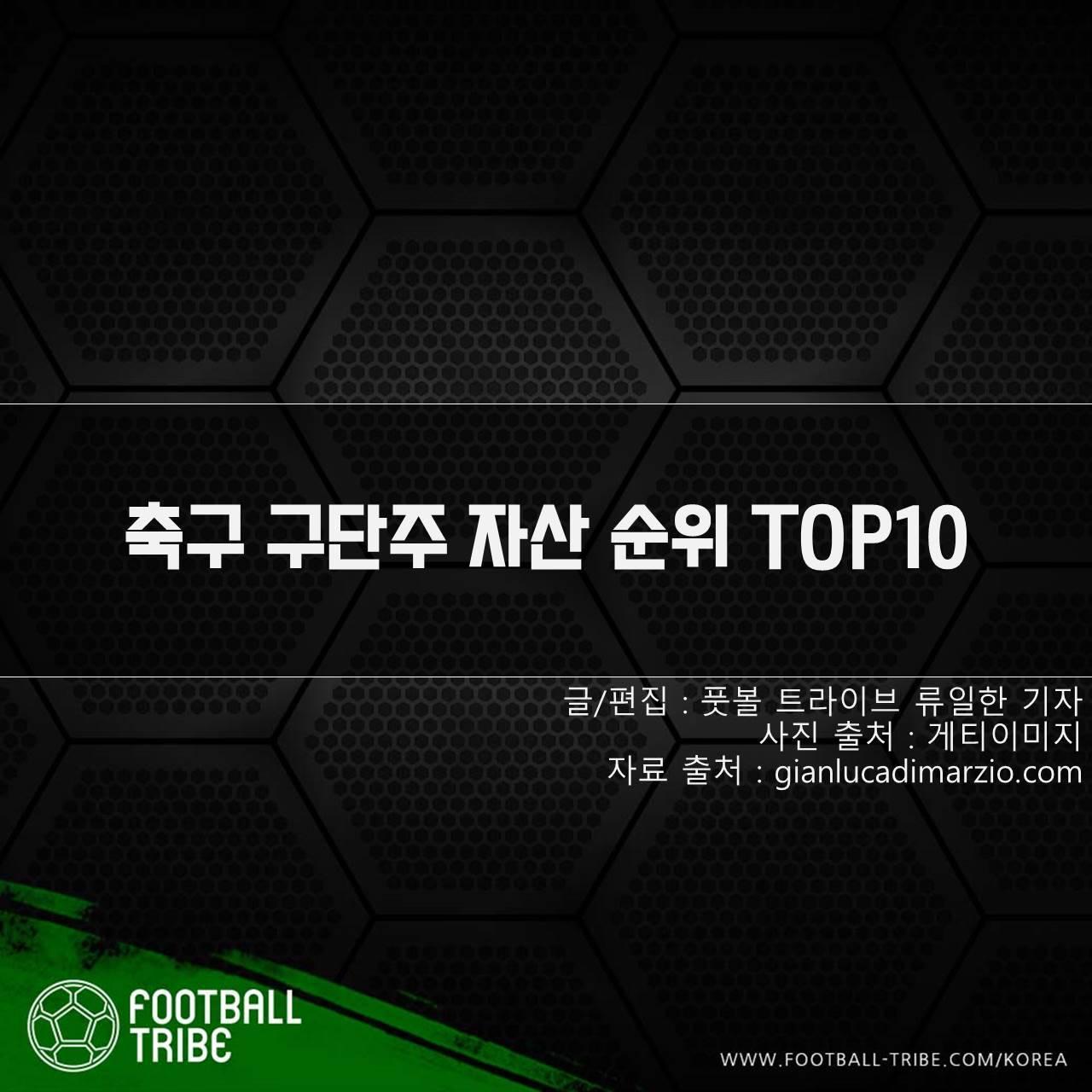 [카드 뉴스] 축구 구단주 자산 순위 TOP10