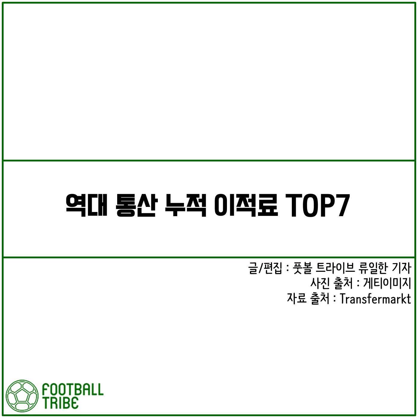 [카드 뉴스] 역대 통산 누적 이적료 TOP7