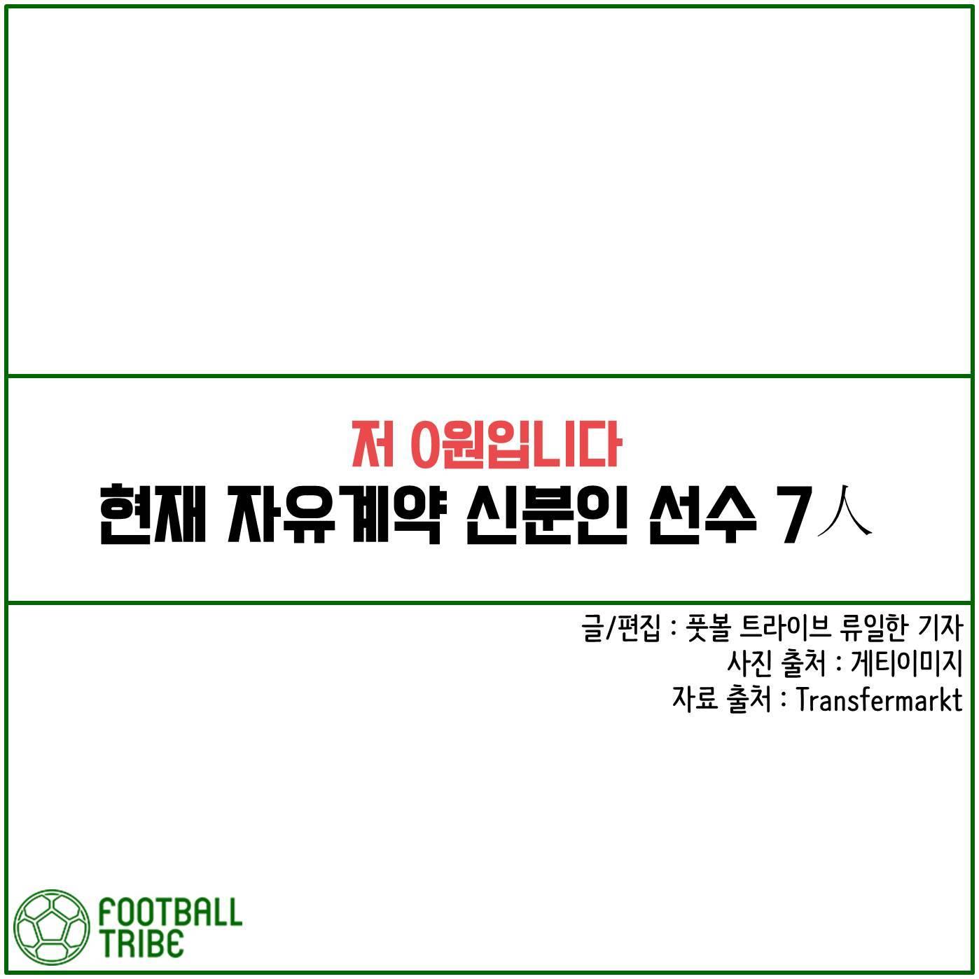 """[카드 뉴스] """"저 0원입니다"""" 현재 자유계약 신분인 선수 7人"""