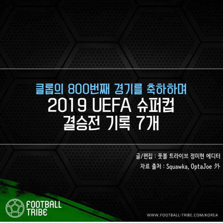 [카드 뉴스] '클롭의 800번째 경기를 축하하며' 2019 UEFA 슈퍼컵 결승 기록 7개