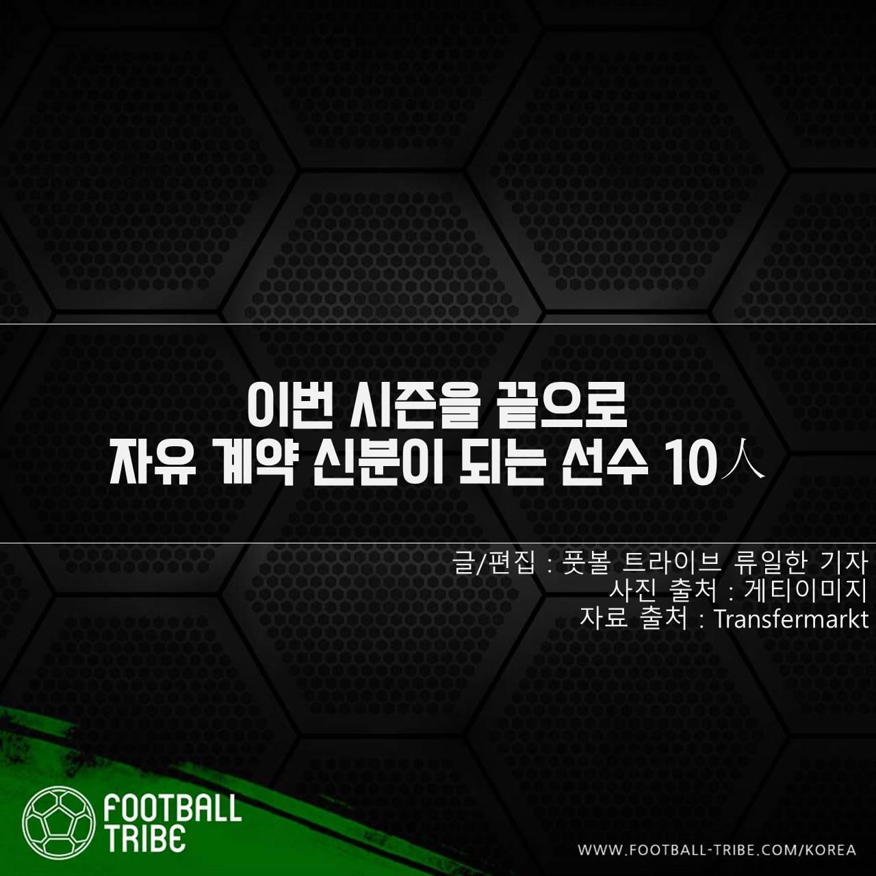 [카드 뉴스] 이번 시즌을 끝으로 자유 계약 신분이 되는 선수 10人