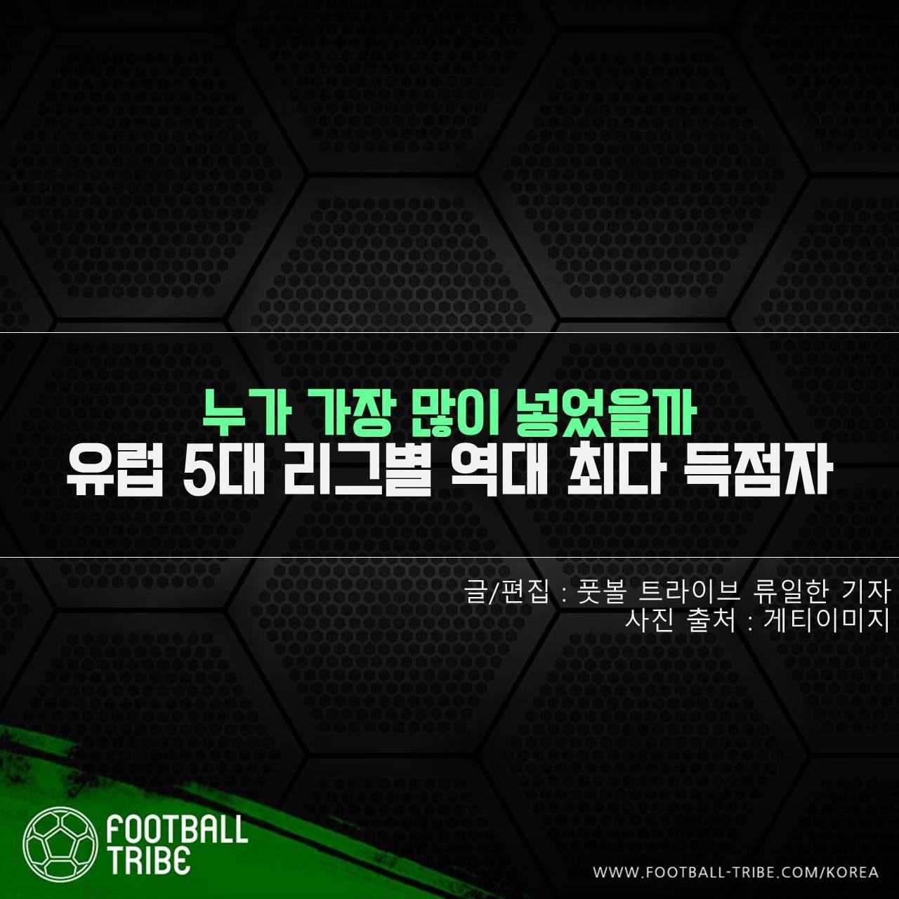 [카드 뉴스] '누가 가장 많이 넣었을까' 유럽 5대 리그별 역대 최다 득점자