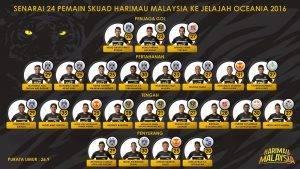 Khairul Fahmi Tidak Dibenarkan Ke Luar Negara Kerana Masalah LHDN?