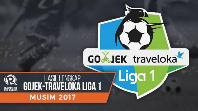 Go Jek Traveloka Liga 1 Struktur Baru Liga Bola Sepak