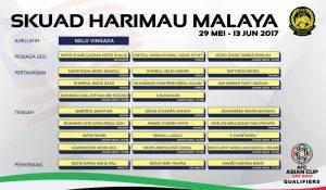FAM Umum Senarai Pemain Malaysia Bertemu Lebanon