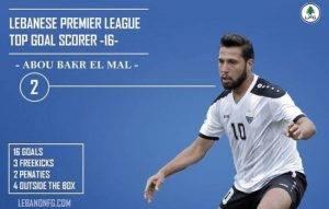 Penjaring Terbanyak Liga Premier Lebanon, Abu Bakr Al-Mel Sertai Kelantan FA