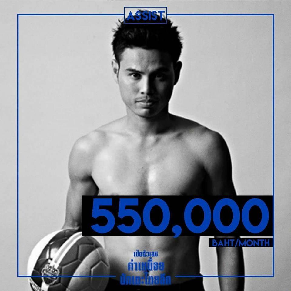 gaji pemain liga thailand