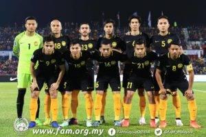 Ramalan FIFA Ranking Ogos 2017 Pasukan Kebangsaan Malaysia