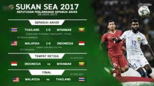 Video Gol Kemenangan Malaysia Oleh N.Thanabalan