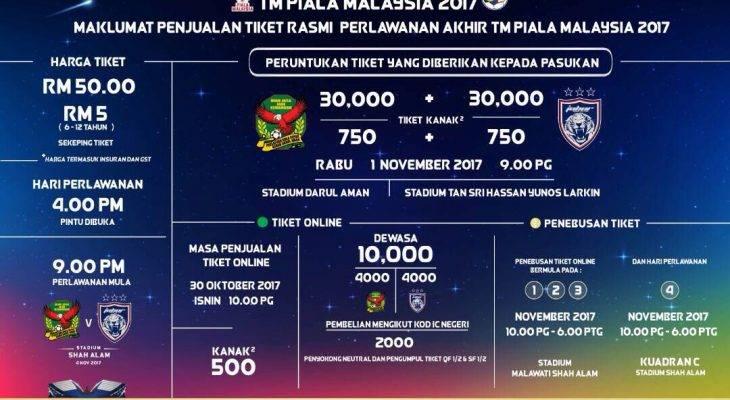 Cara untuk anda dapatkan tiket final Piala Malaysia di antara JDT dan Kedah
