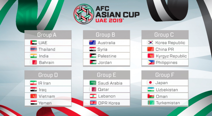 Misi berbeza tiga wakil Asia Tenggara di Piala Asia 2019