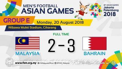 Analisis: Bahrain menunjukkan perbezaan ketara skuad utama dan skuad kedua Malaysia